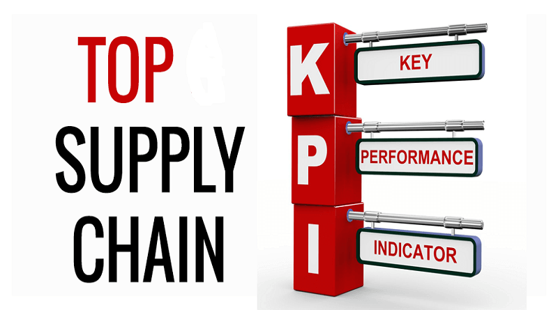supply chain operations pdf ,what is supply chain management and why is it important ,supply chain operations coursera ,supply chain operations jobs ,supply chain explained ,importance of supply chain management ,supply chain process